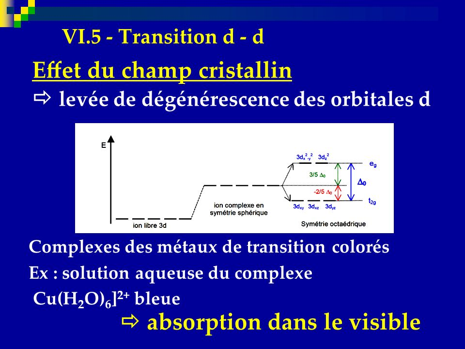 Effet du champ cristallin  levée de dégénérescence des orbitales d