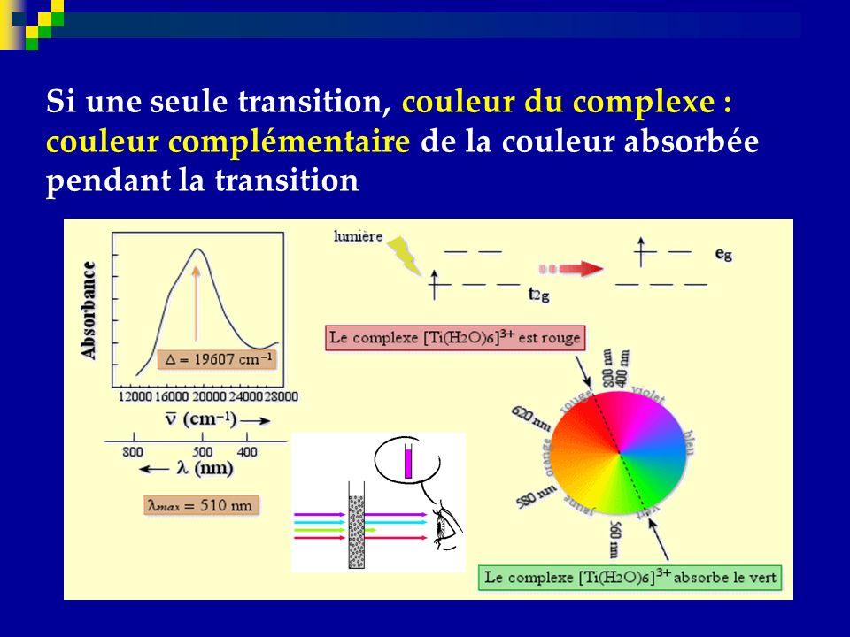 Si une seule transition, couleur du complexe : couleur complémentaire de la couleur absorbée pendant la transition