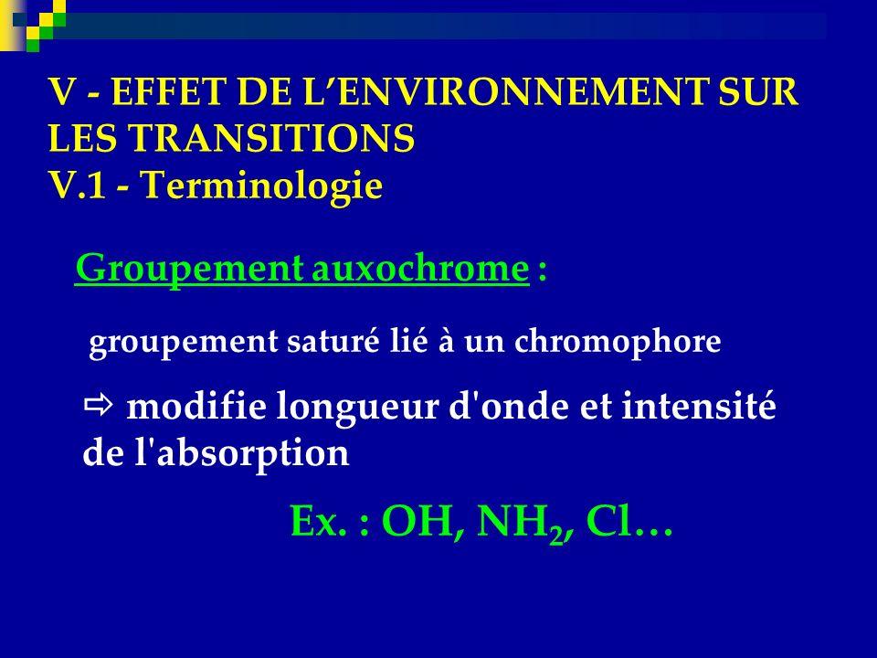 V - EFFET DE L'ENVIRONNEMENT SUR LES TRANSITIONS V.1 - Terminologie
