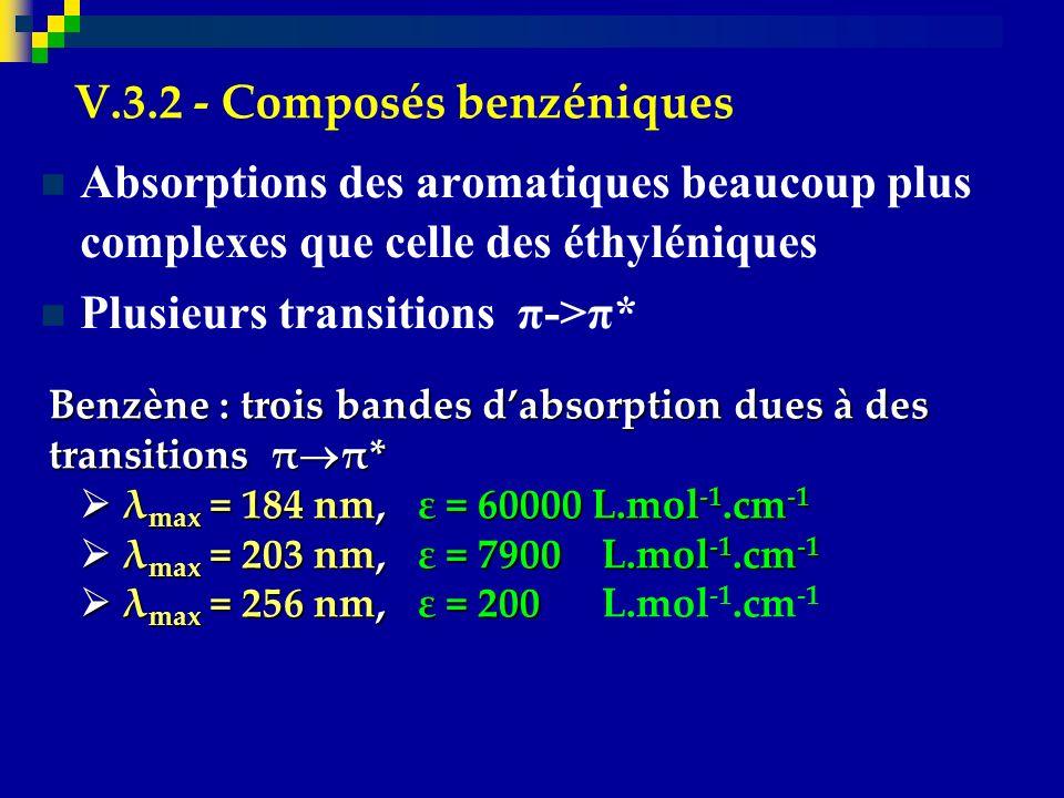 V.3.2 - Composés benzéniques