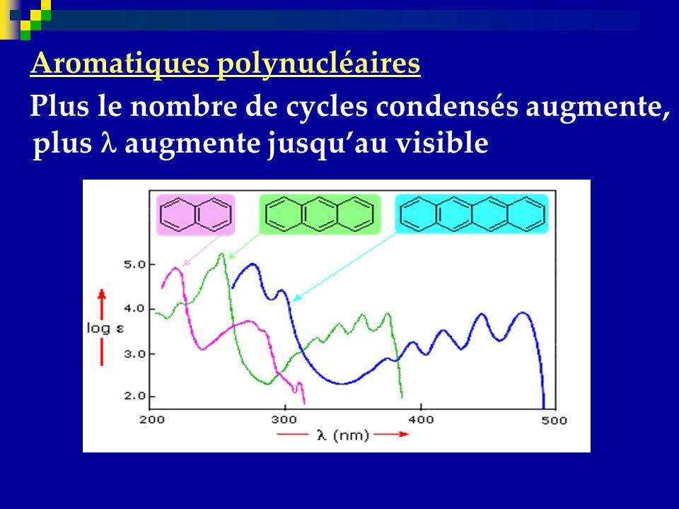 Aromatiques polynucléaires