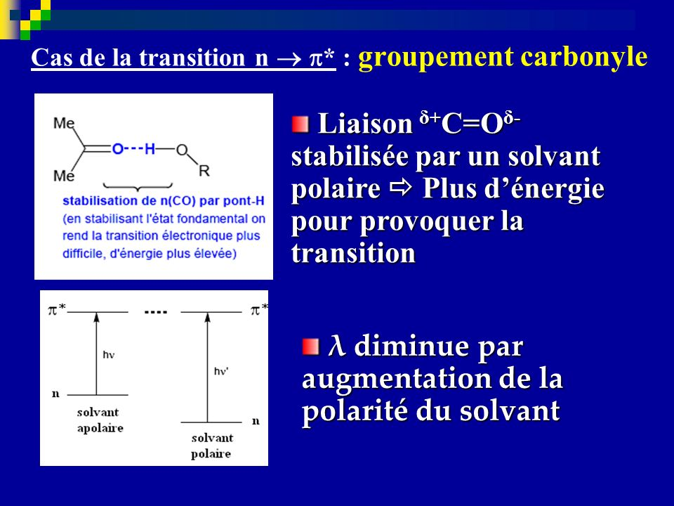 Cas de la transition n  * : groupement carbonyle