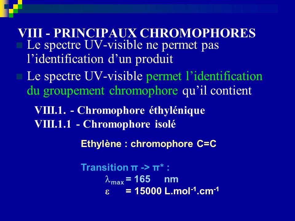 VIII - PRINCIPAUX CHROMOPHORES