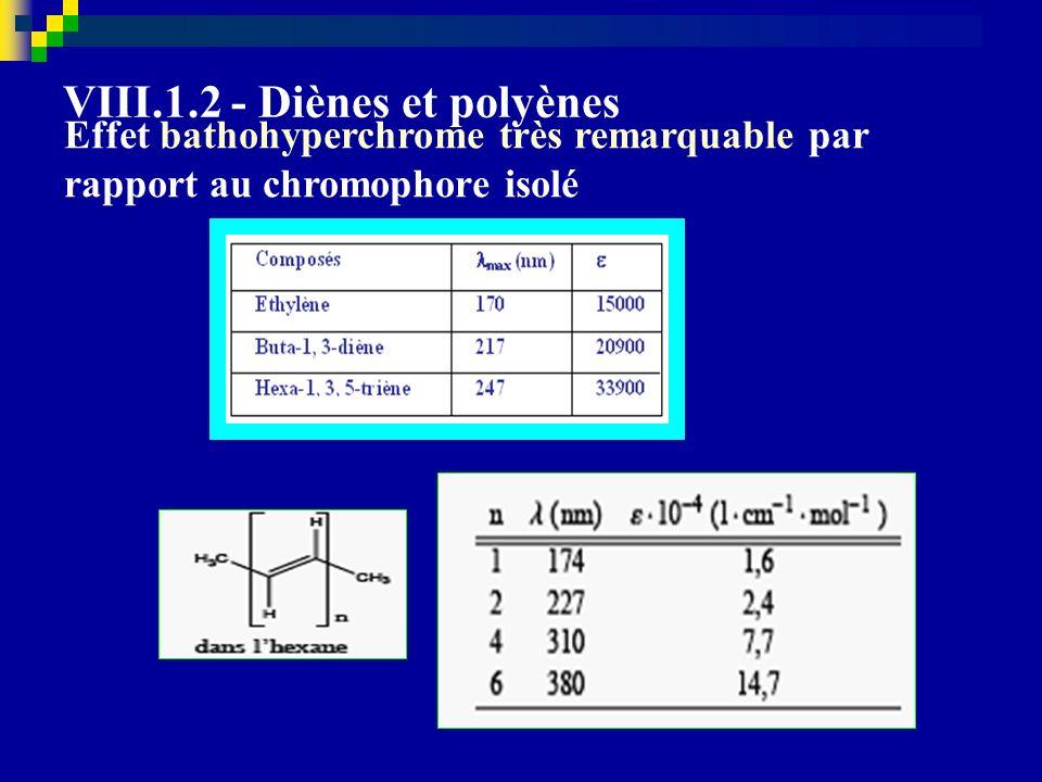 VIII.1.2 - Diènes et polyènes