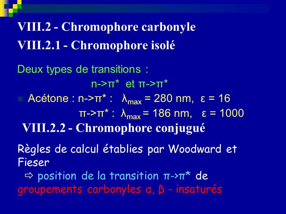 VIII.2 - Chromophore carbonyle VIII.2.1 - Chromophore isolé