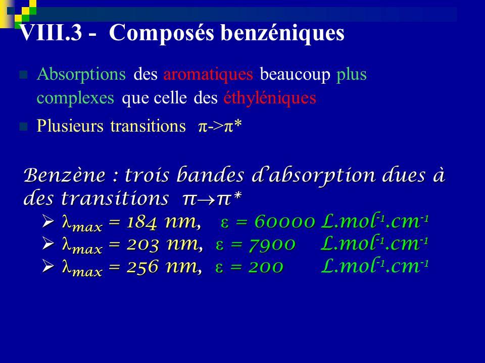 VIII.3 - Composés benzéniques