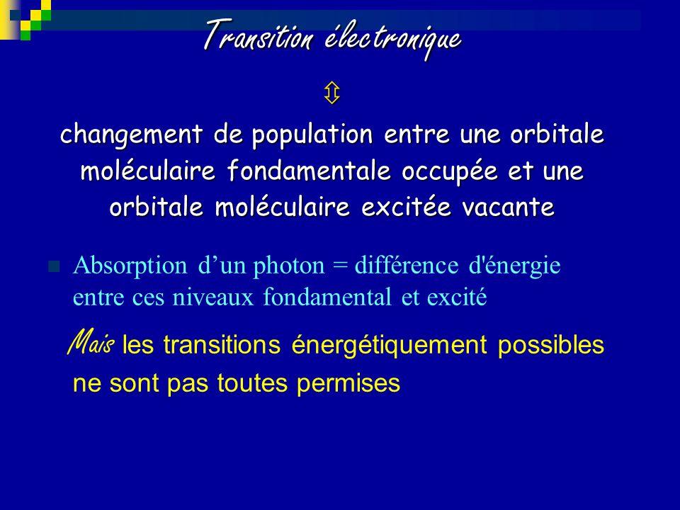 Transition électronique