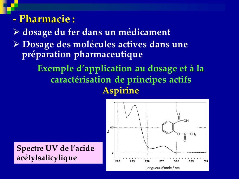 - Pharmacie :  dosage du fer dans un médicament