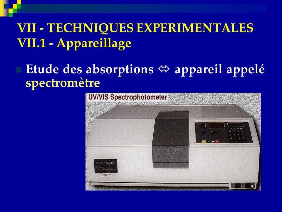 VII - TECHNIQUES EXPERIMENTALES VII.1 - Appareillage