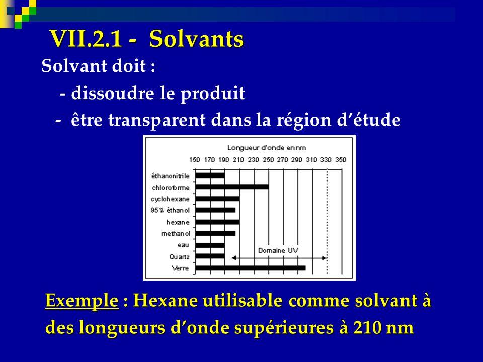 VII.2.1 - Solvants Solvant doit : - dissoudre le produit