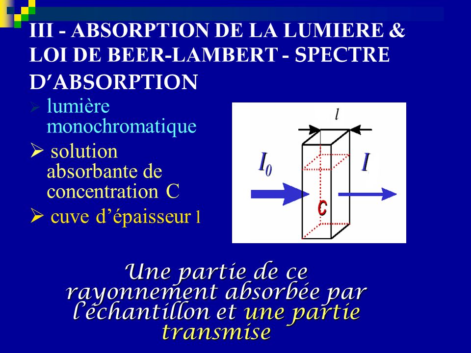 III - ABSORPTION DE LA LUMIERE & LOI DE BEER-LAMBERT - SPECTRE D'ABSORPTION