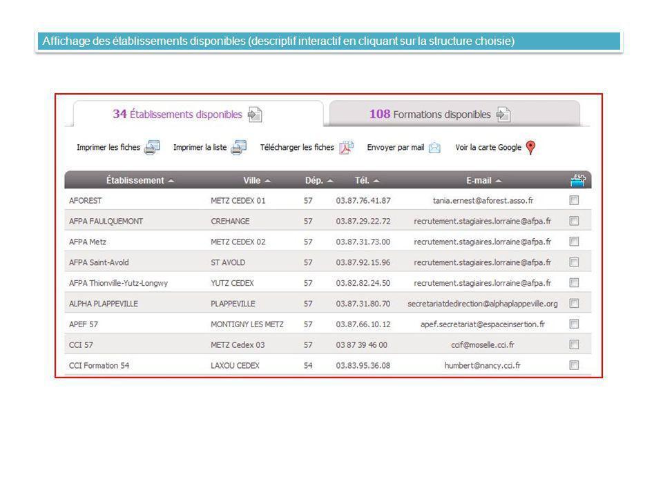 Affichage des établissements disponibles (descriptif interactif en cliquant sur la structure choisie)