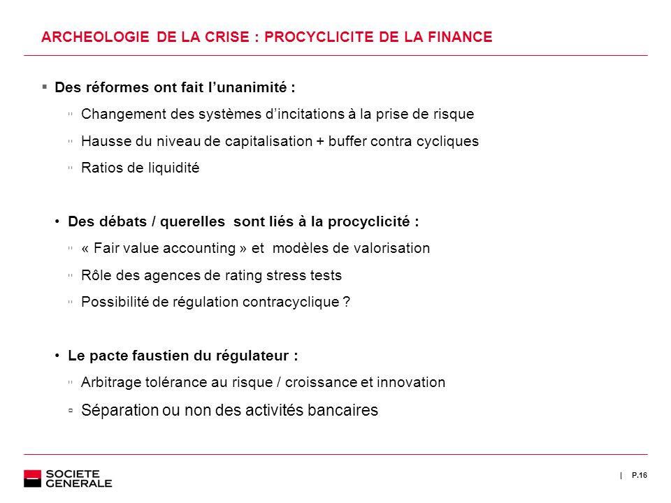 ARCHEOLOGIE DE LA CRISE : PROCYCLICITE DE LA FINANCE