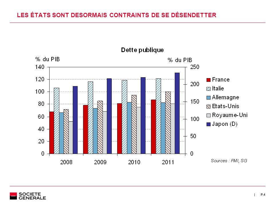 LES ÉTATS SONT DESORMAIS CONTRAINTS DE SE DÉSENDETTER