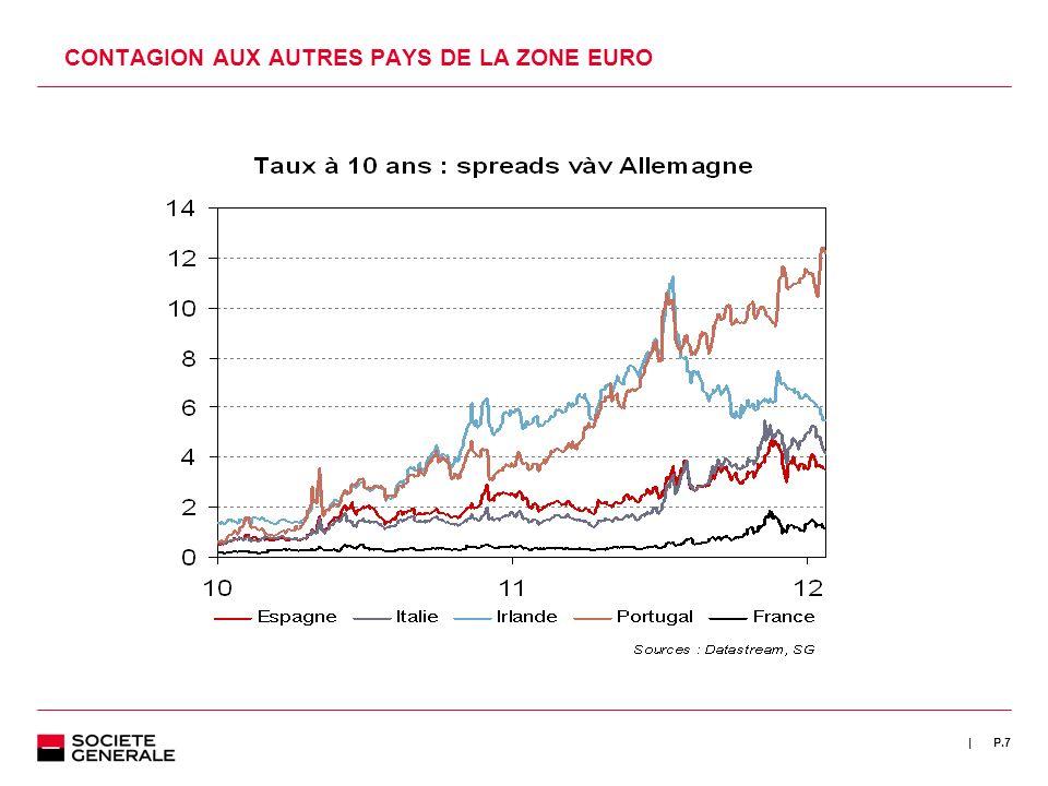 CONTAGION AUX AUTRES PAYS DE LA ZONE EURO