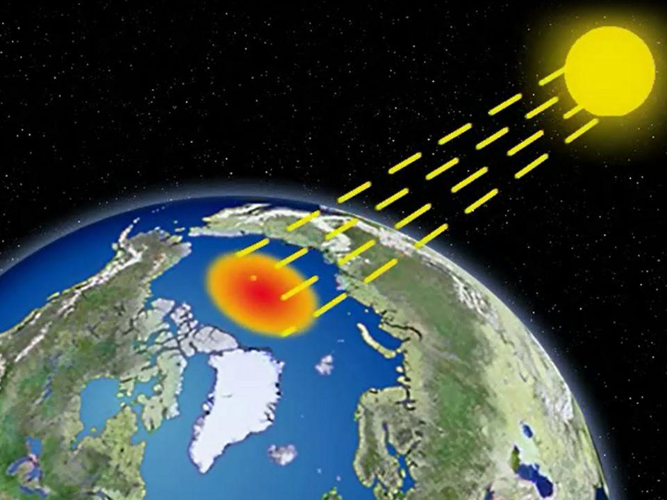 Cependant, si ces immenses surfaces réfléchissantes fondent, le « réfrigérateur de la Terre disparaît ». En effet, les surfaces sombres réfléchissent moins la lumière du soleil et en absorbent son énergie. Quand la glace est fondue et que les rayons du soleil brillent sur l'eau, celle-ci absorbe les rayons de chaleur à 90%. Cette chaleur est emmagasinée « dans » la Terre.