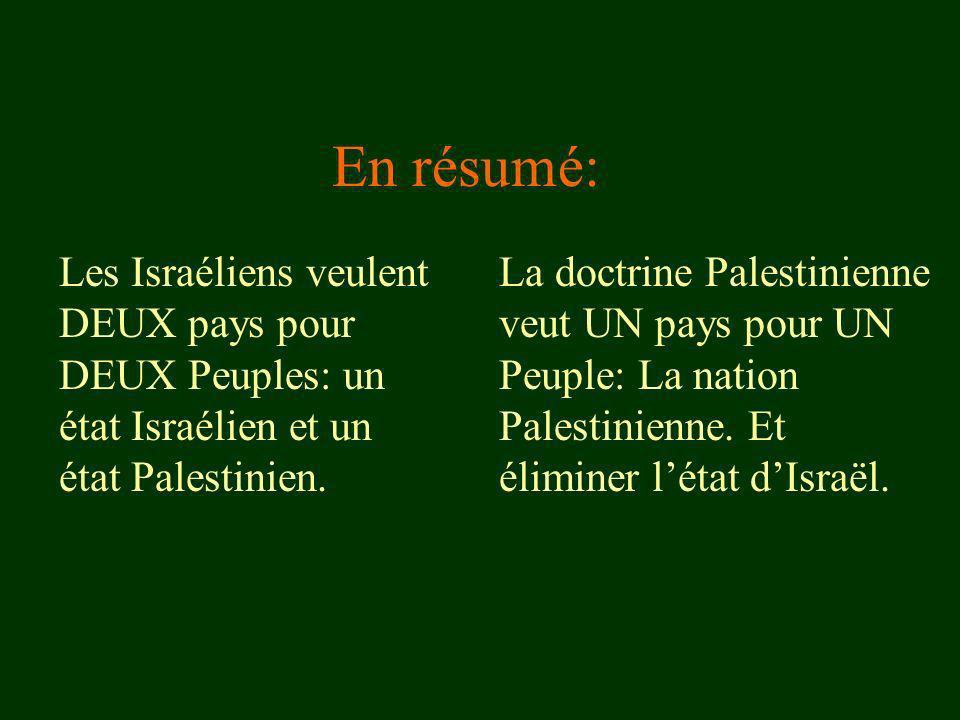 En résumé: Les Israéliens veulent DEUX pays pour DEUX Peuples: un état Israélien et un état Palestinien.