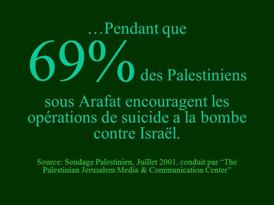 …Pendant que 69% des Palestiniens sous Arafat encouragent les opérations de suicide a la bombe contre Israël.