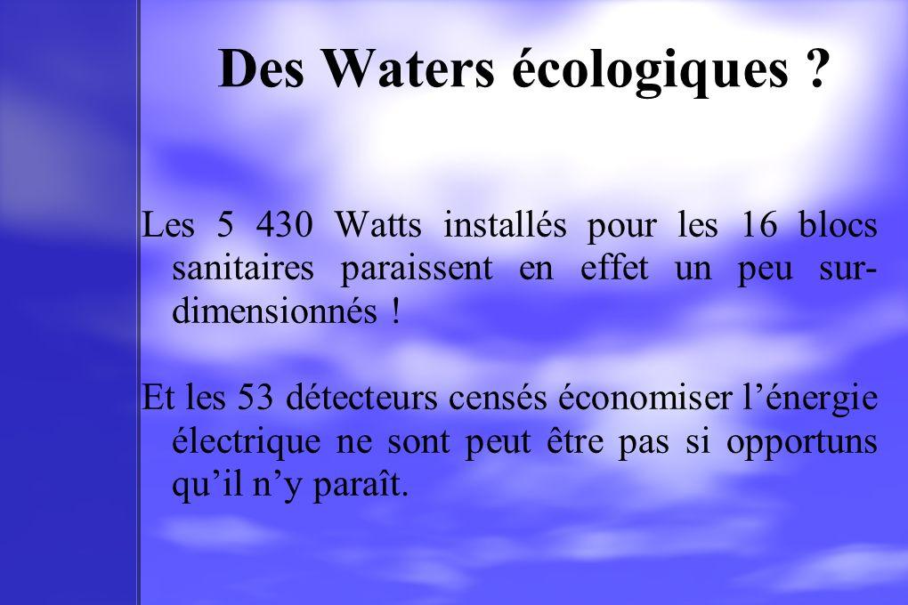 Des Waters écologiques