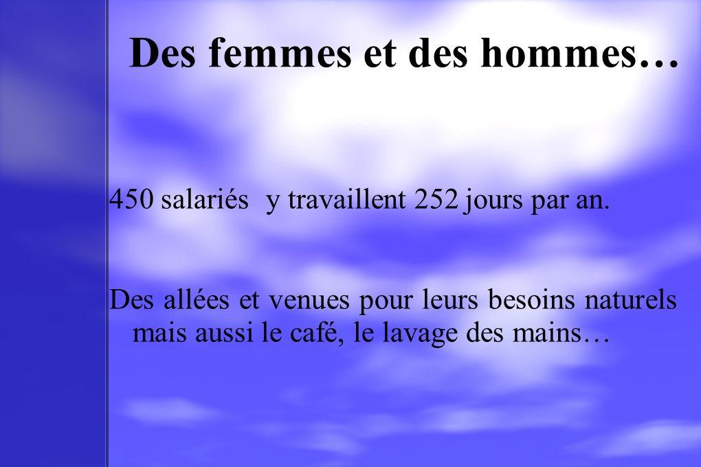 Des femmes et des hommes…