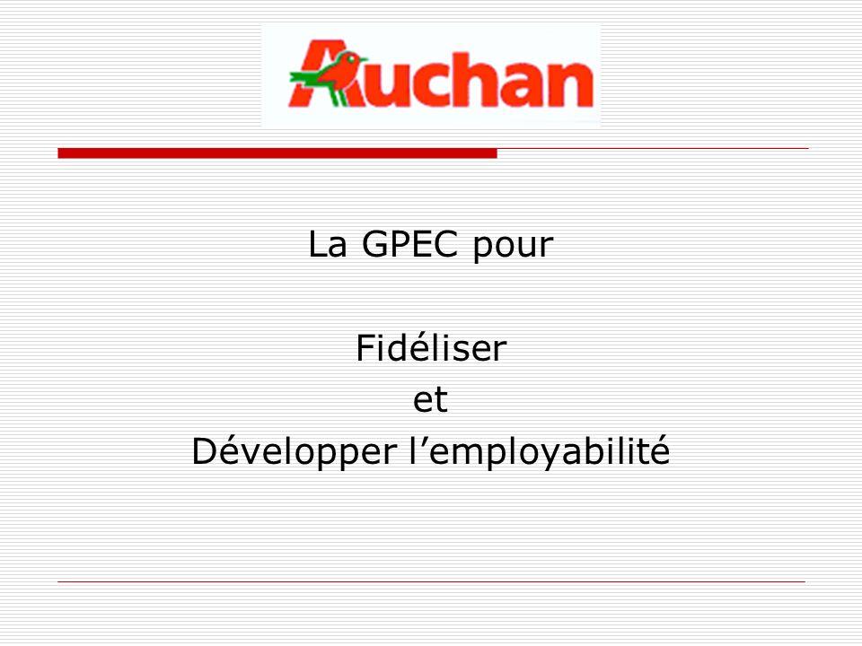 Développer l'employabilité