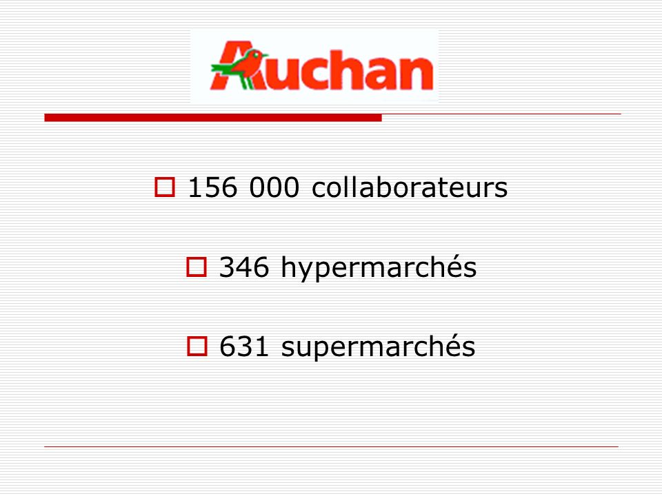 156 000 collaborateurs 346 hypermarchés 631 supermarchés
