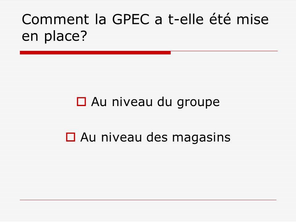 Comment la GPEC a t-elle été mise en place