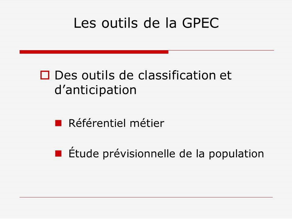 Les outils de la GPEC Des outils de classification et d'anticipation
