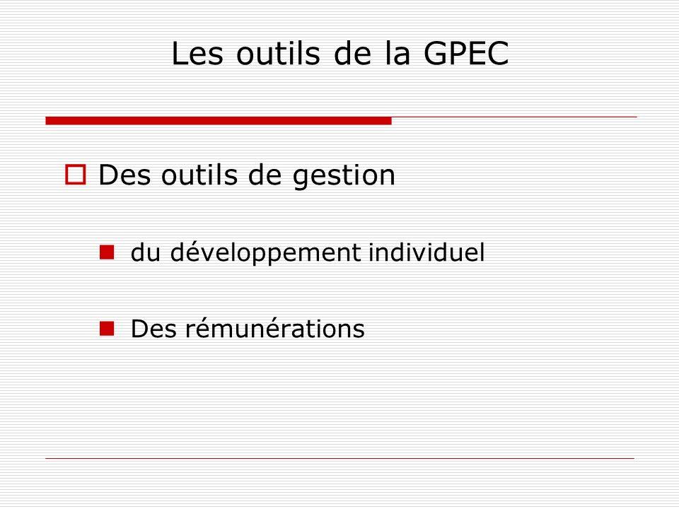 Les outils de la GPEC Des outils de gestion