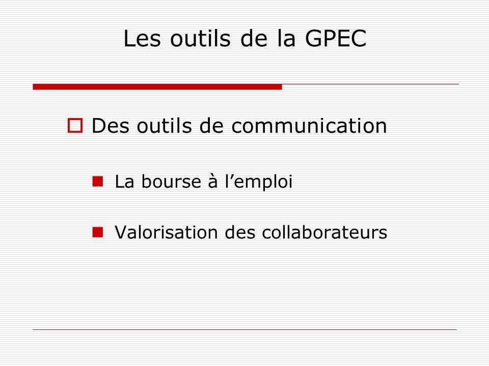 Les outils de la GPEC Des outils de communication La bourse à l'emploi