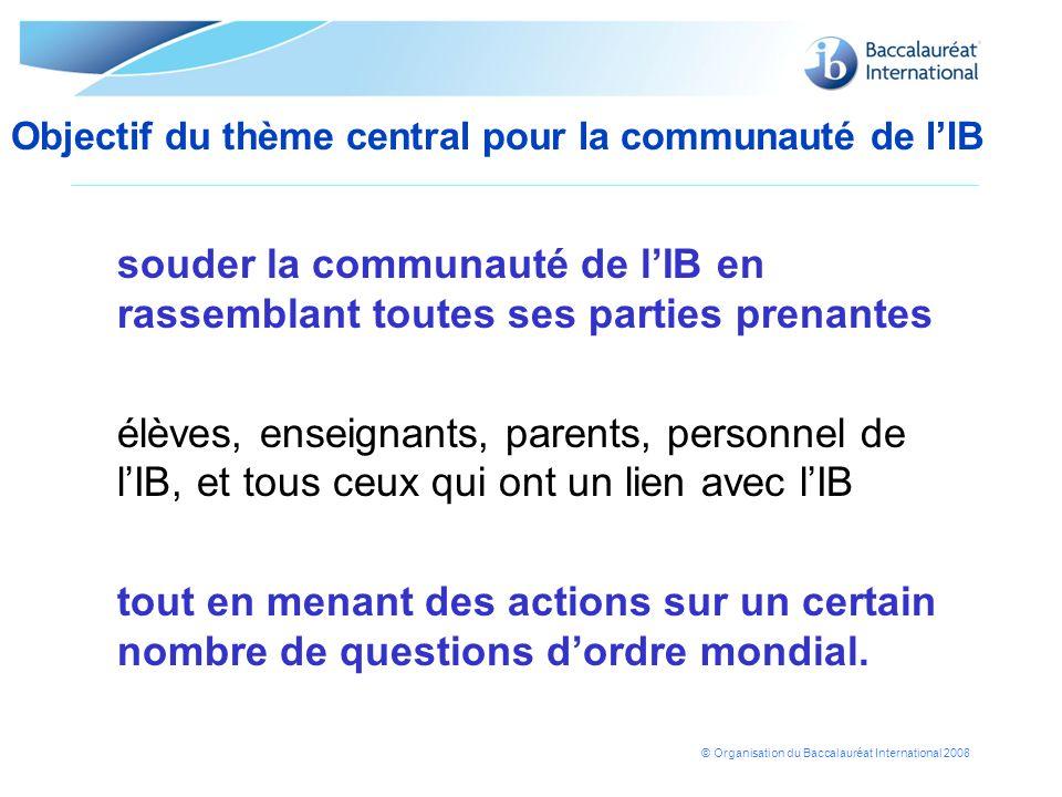 Objectif du thème central pour la communauté de l'IB