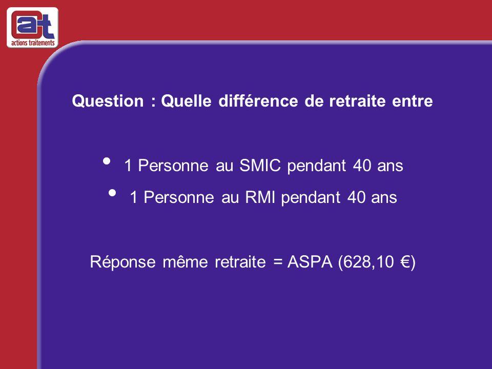 Question : Quelle différence de retraite entre