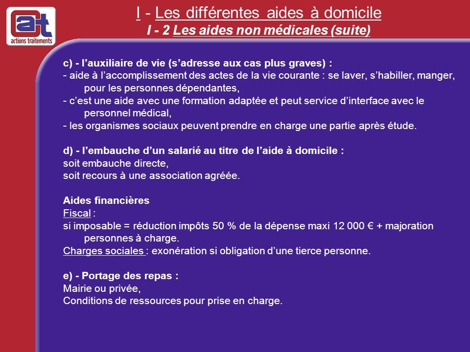 I - Les différentes aides à domicile I - 2 Les aides non médicales (suite)