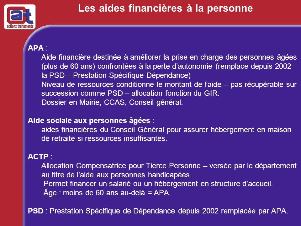 Les aides financières à la personne