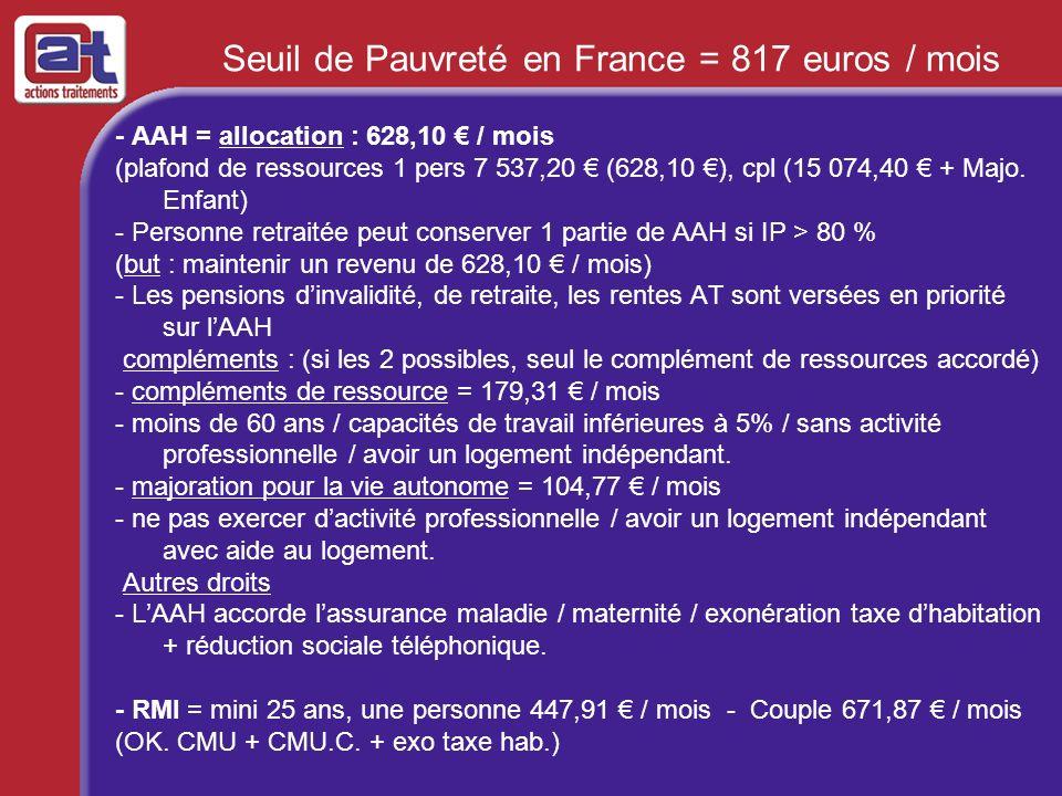 Seuil de Pauvreté en France = 817 euros / mois