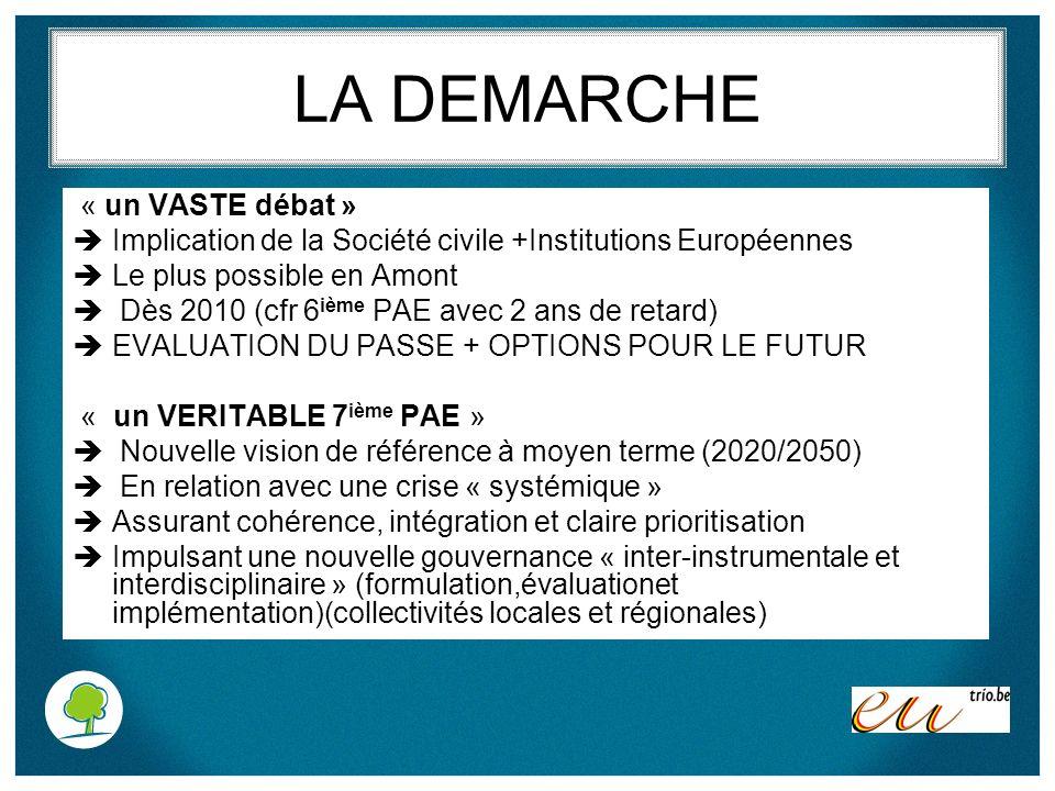 LA DEMARCHE « un VASTE débat »