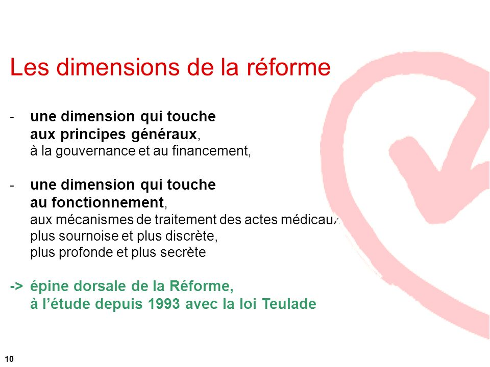Les dimensions de la réforme