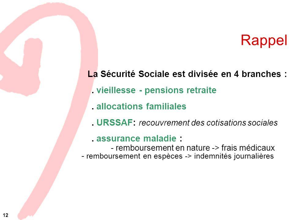 Rappel La Sécurité Sociale est divisée en 4 branches :