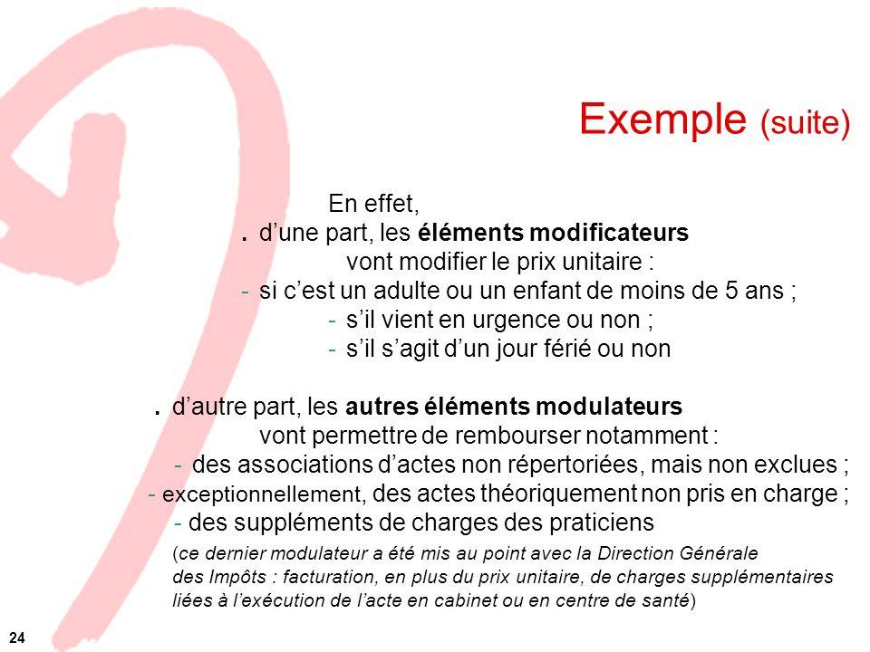 Exemple (suite) En effet, . d'une part, les éléments modificateurs