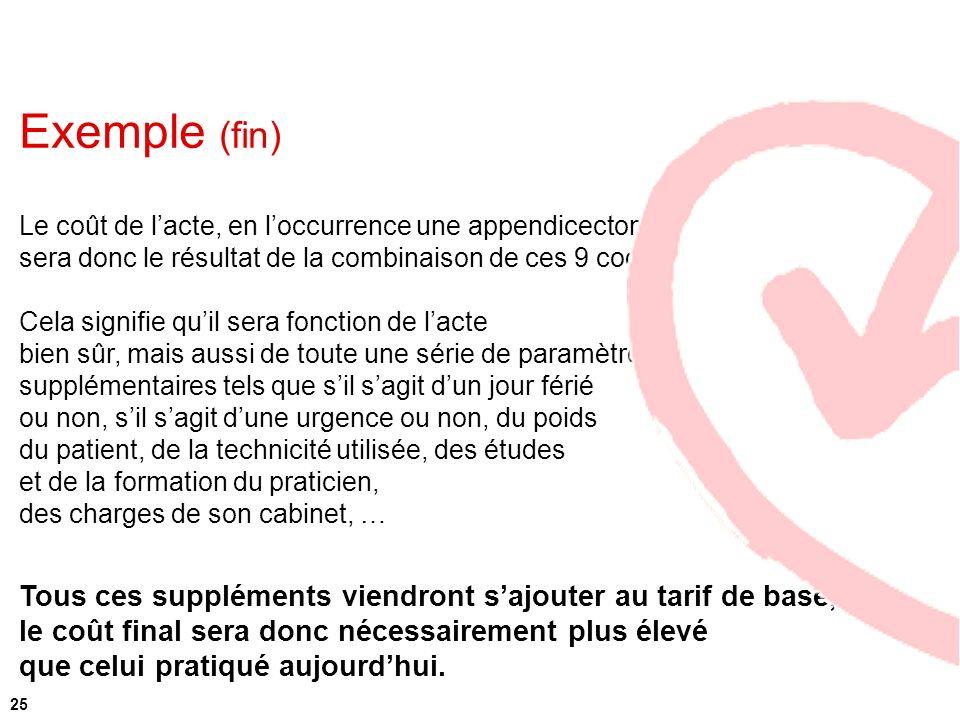Exemple (fin)Le coût de l'acte, en l'occurrence une appendicectomie, sera donc le résultat de la combinaison de ces 9 codes.
