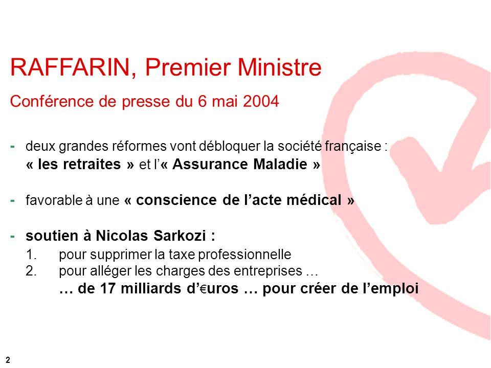 RAFFARIN, Premier Ministre