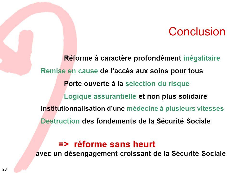 Conclusion => réforme sans heurt