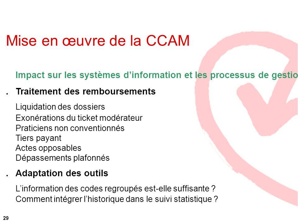 Mise en œuvre de la CCAM Impact sur les systèmes d'information et les processus de gestion. . Traitement des remboursements.