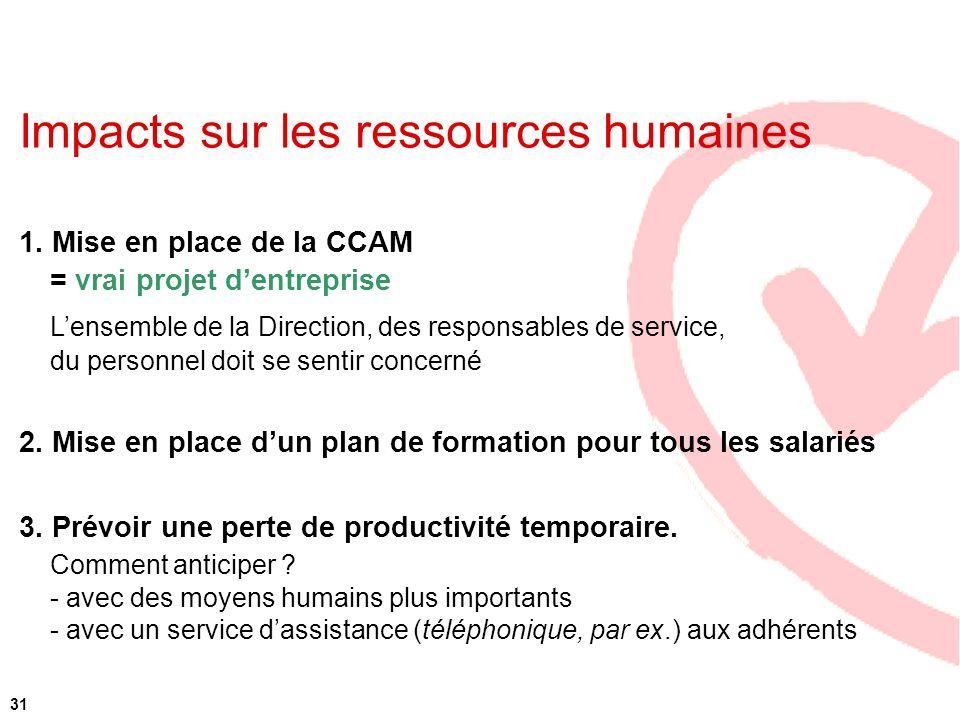 Impacts sur les ressources humaines