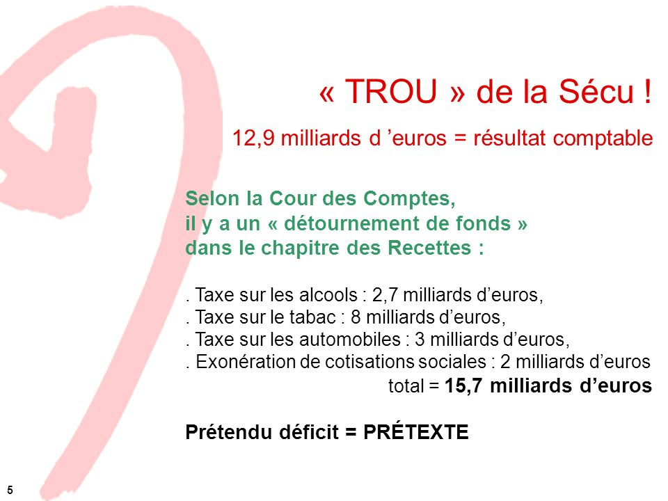 « TROU » de la Sécu ! 12,9 milliards d 'euros = résultat comptable