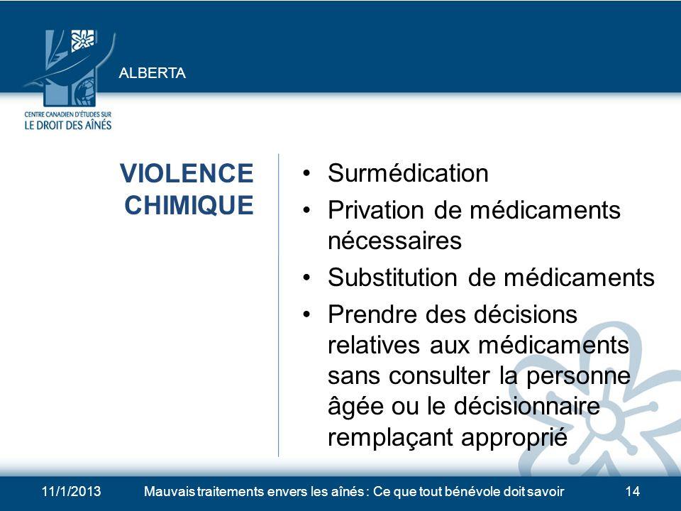 VIOLENCE CHIMIQUE Surmédication Privation de médicaments nécessaires