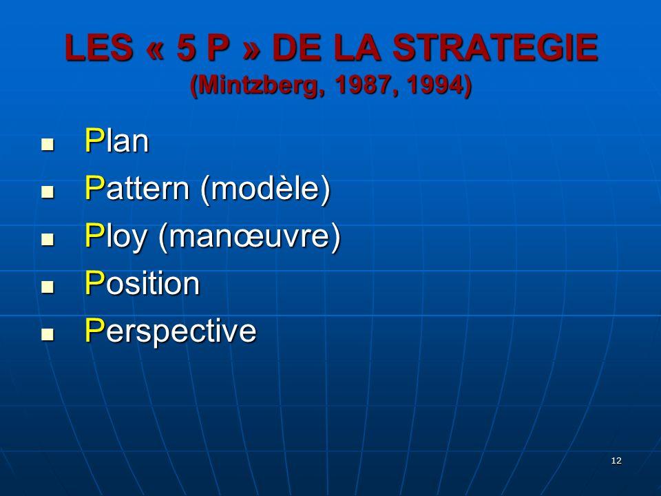 LES « 5 P » DE LA STRATEGIE (Mintzberg, 1987, 1994)