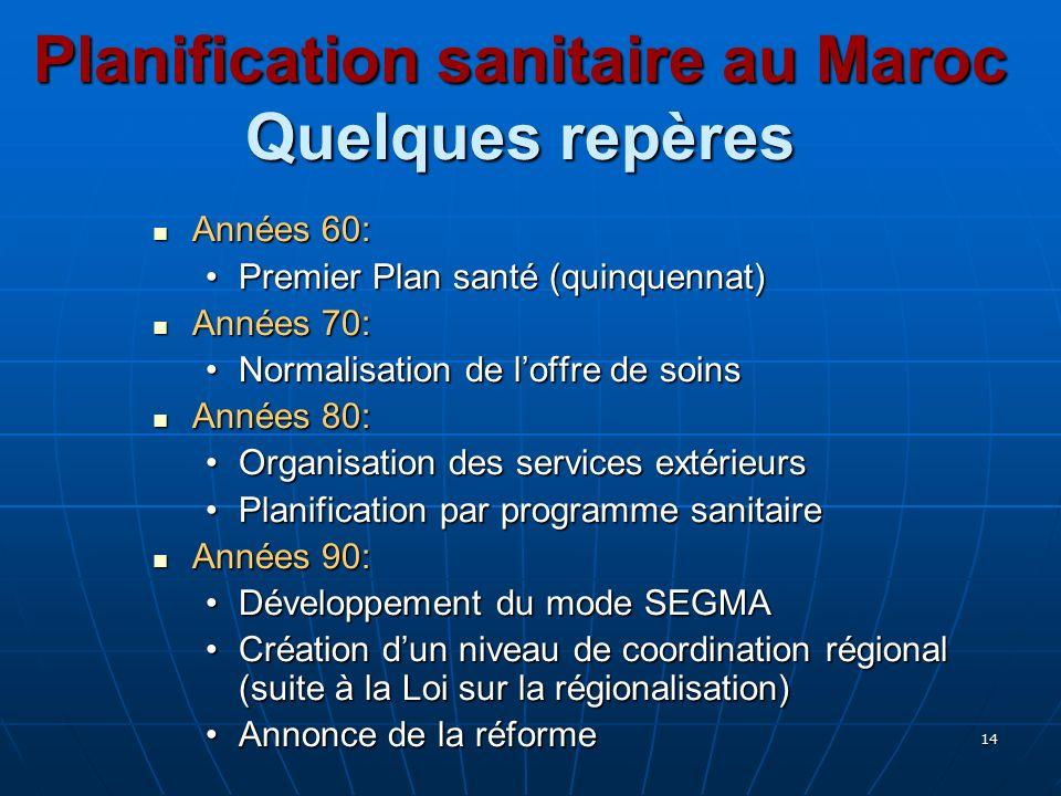 Planification sanitaire au Maroc Quelques repères