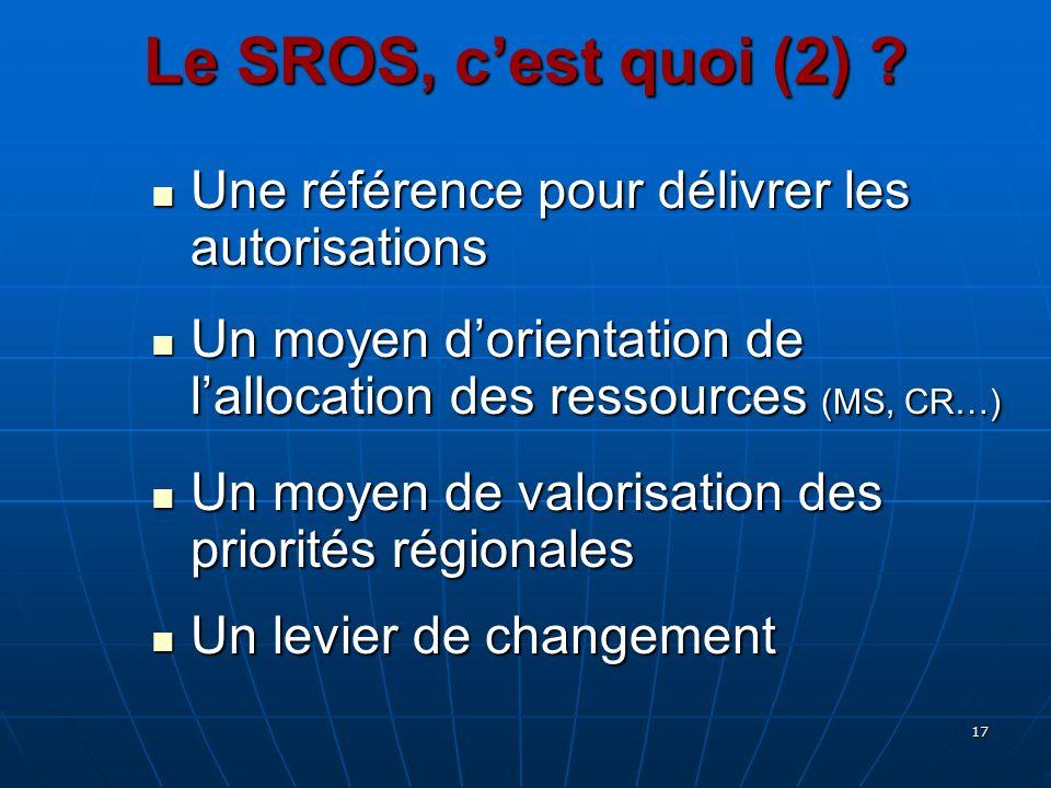 Le SROS, c'est quoi (2) Une référence pour délivrer les autorisations. Un moyen d'orientation de l'allocation des ressources (MS, CR…)