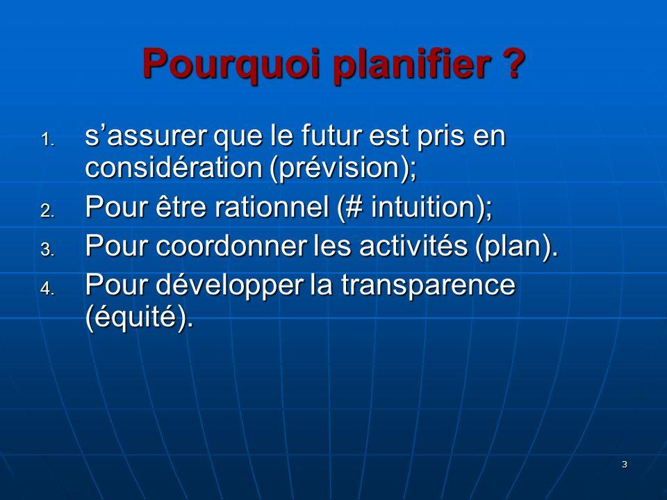Pourquoi planifier s'assurer que le futur est pris en considération (prévision); Pour être rationnel (# intuition);
